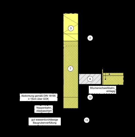 detailseite planungsatlas hochbau au enwand mit w rmed mm verbundsystem sockelanschluss. Black Bedroom Furniture Sets. Home Design Ideas